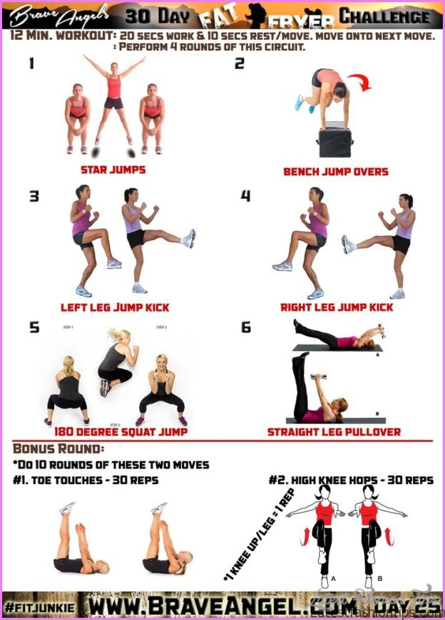 how weight loss exercise at home
