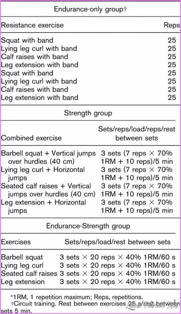 athletes workout routines