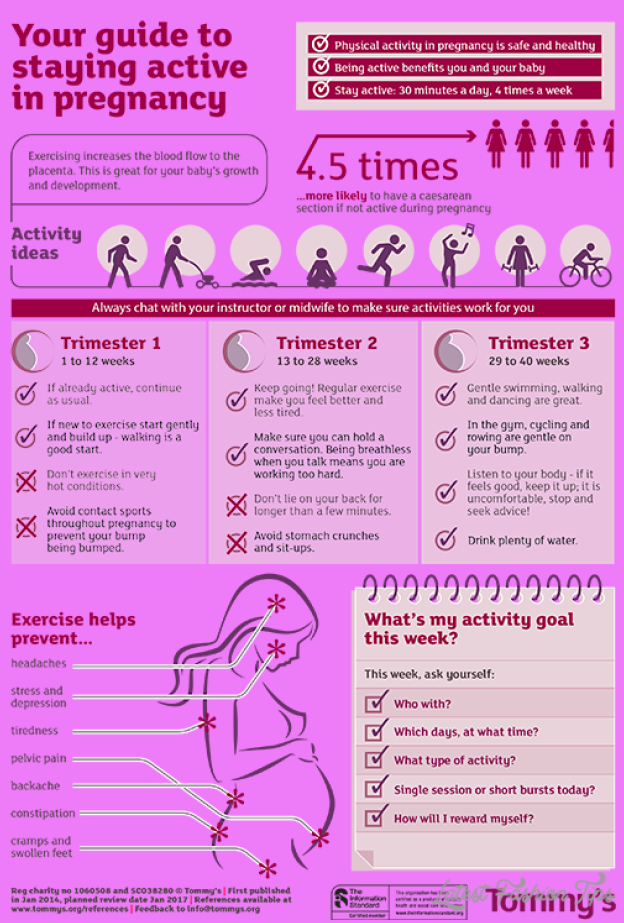 Exercise For Pregnancy_10.jpg