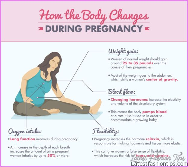 how-the-body-changes-001.jpg