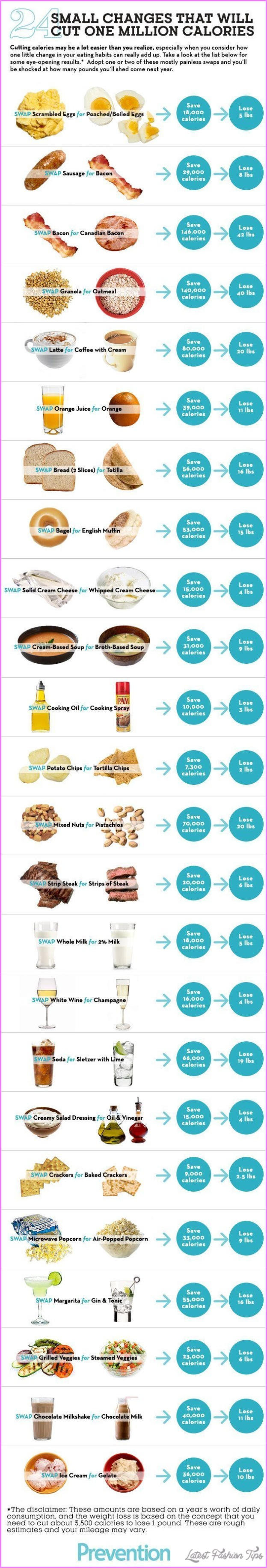 DO LIPIDS REALLY ADD ON THE CALORIES AND WEIGHT?_1.jpg