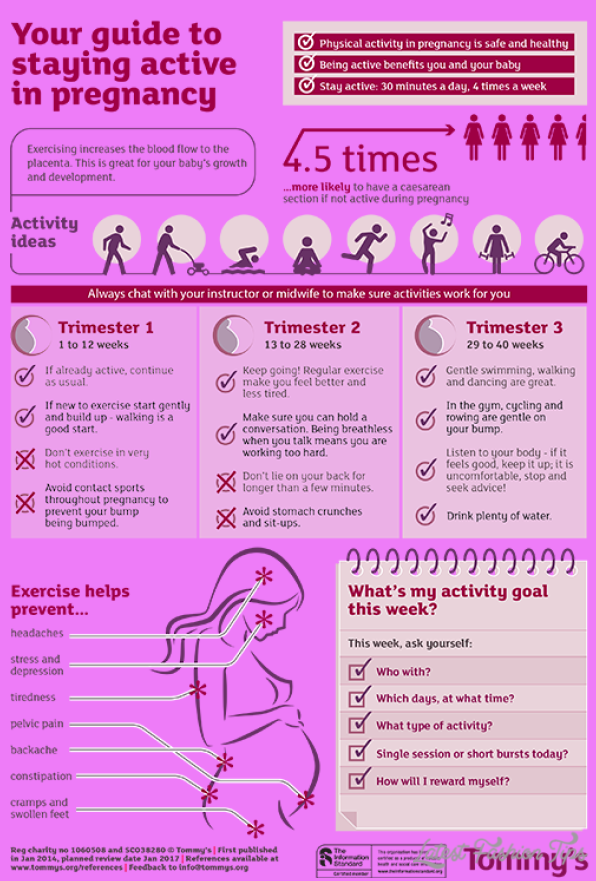 Exercise To Do During Pregnancy_14.jpg