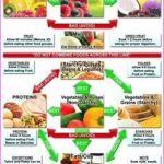 FOOD COMBINING INFORMATION FOR WEIGHT LOSS_11.jpg