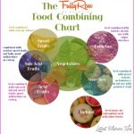 FOOD COMBINING INFORMATION FOR WEIGHT LOSS_8.jpg