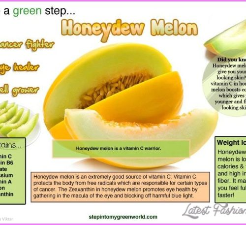 MELONS A Great Weight Loss Food_24.jpg