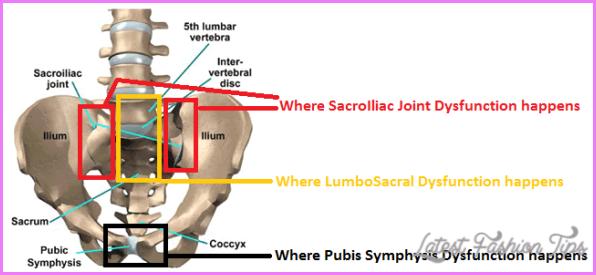 Pelvic Girdle Pain Pregnancy Exercises_32.jpg