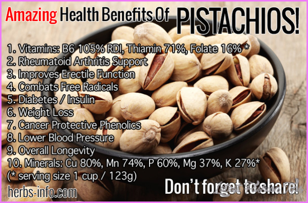 PISTACHIO NUTS Health Benefits _0.jpg