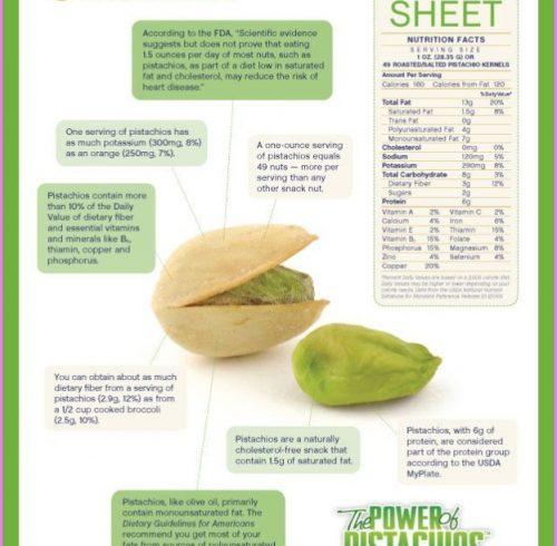 PISTACHIO NUTS Health Benefits _20.jpg