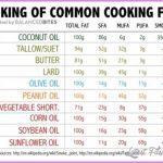 SUNFLOWER OIL For Weight Loss_19.jpg
