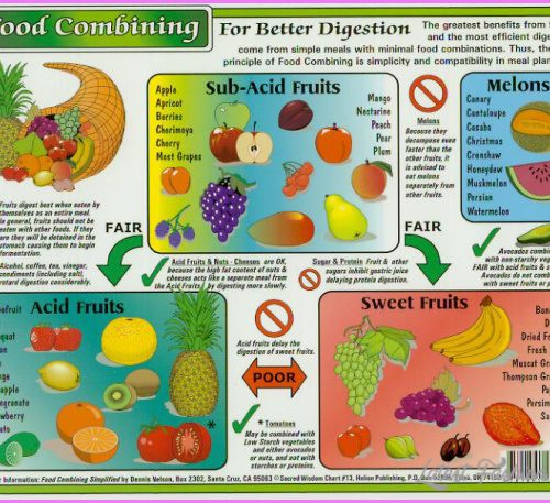 WEIGHT LOSS FOOD COMBINING INFORMATION_22.jpg