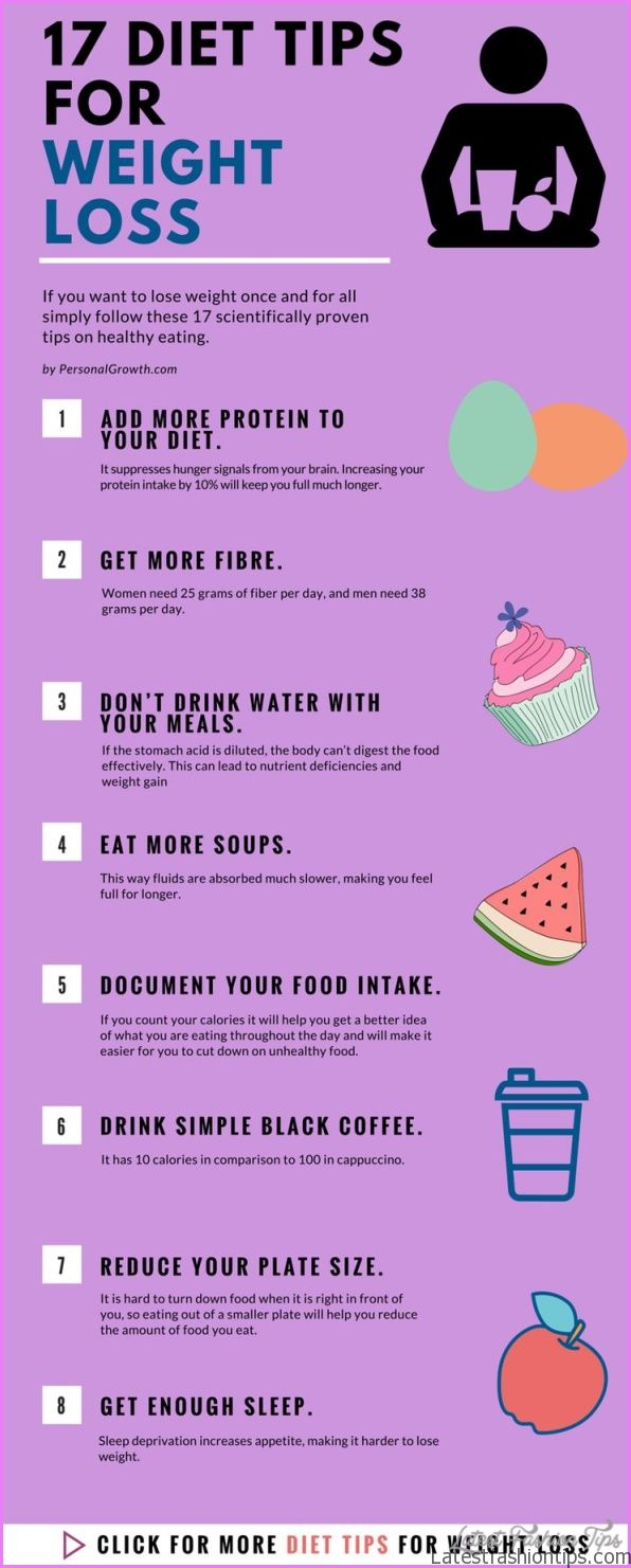 Weight loss diet tips for obese people: 10 healthy ways to lose belly fat and combat obesity