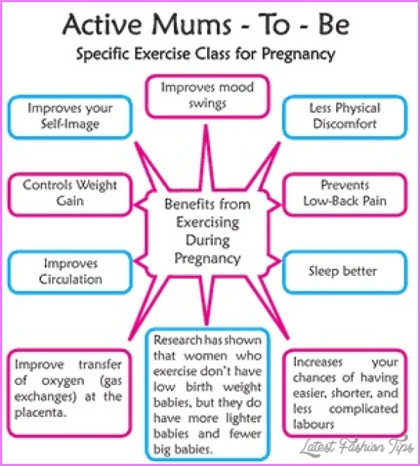 How Much Exercise While Pregnant_6.jpg