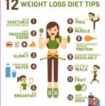 Basic Weight Loss Tips_0.jpg