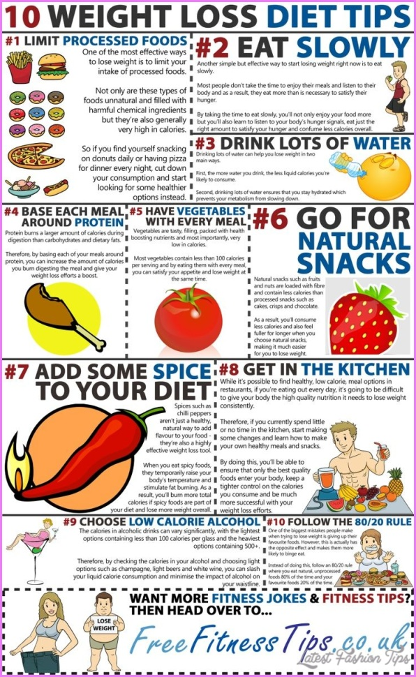 Basic Weight Loss Tips_6.jpg