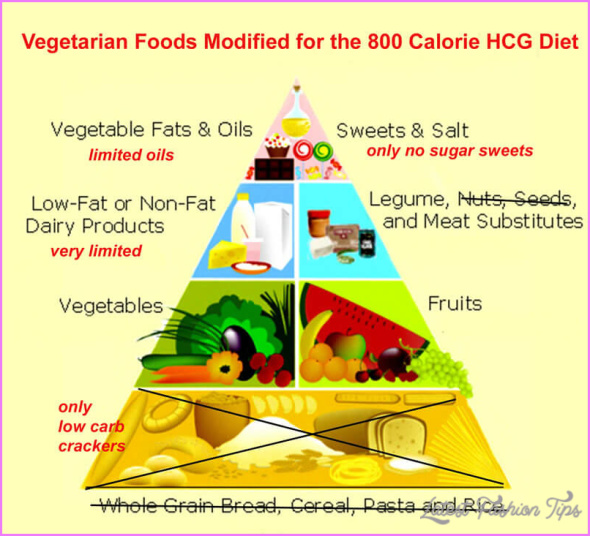 Low Fat Vegetable Recipes Lose Weight_0.jpg
