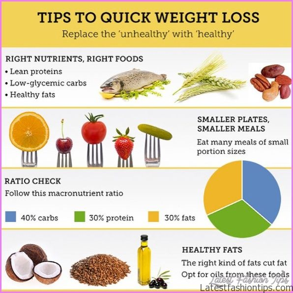 Tips For Weight Loss Fast_1.jpg