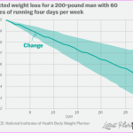 10 Dieting Vs Exercise For Weight Loss _12.jpg