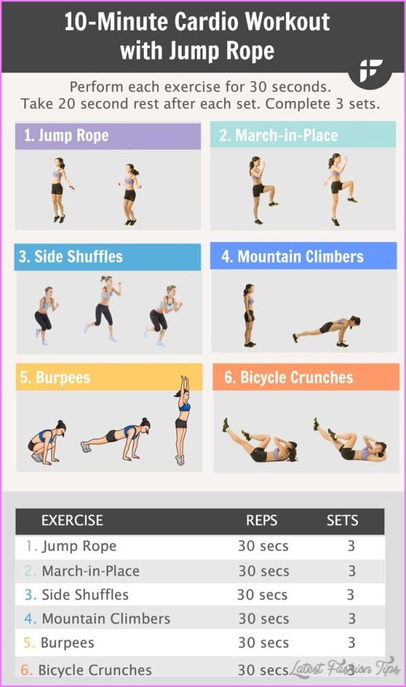 Best hiit workout for fast fat loss picture 7