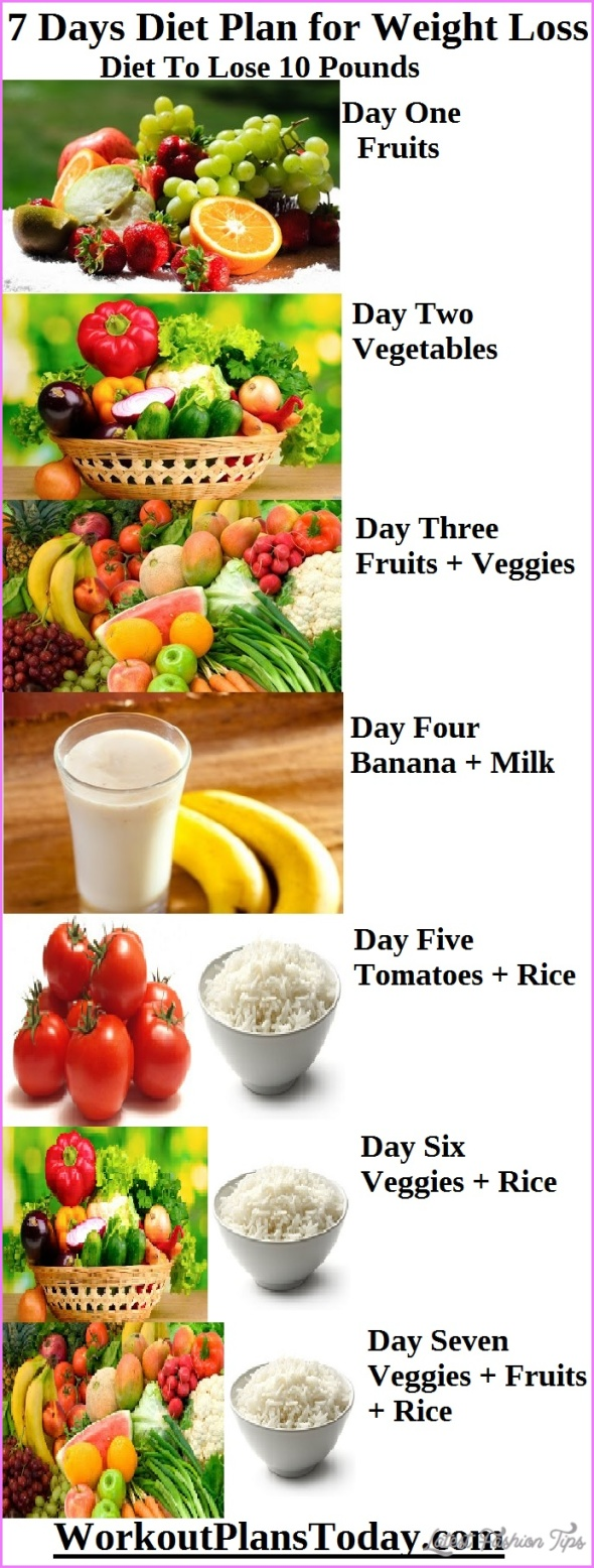 exercise vs diet in weight loss essay Learn how to reduce the added sugars in your diet with these infographics  talk to your healthcare provider before starting a weight-loss or exercise program.