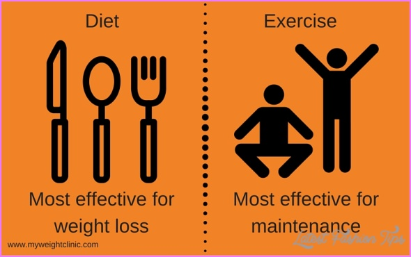 exercise vs diet in weight loss