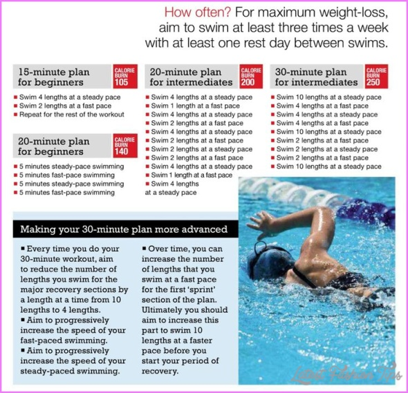 Best 25+ Beginner swim workouts ideas on Pinterest | Swimming ...