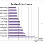 Low Impact Exercise For Weight Loss _2.jpg