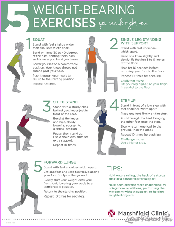 Non Weight Bearing Exercises For Weight Loss _1.jpg