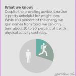 Nutrition For Weight Loss And Exercise _0.jpg