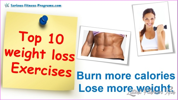 Recommended Exercise For Weight Loss _1.jpg