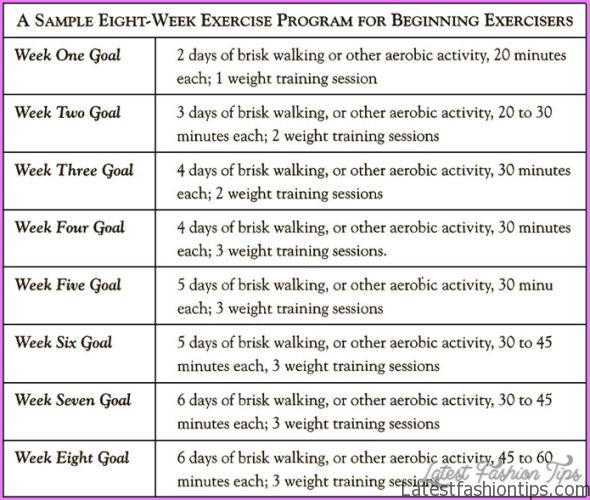 Weight Loss Exercise Programs For Beginners