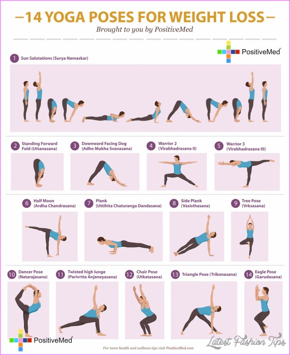 Yoga Exercise For Weight Loss _7.jpg