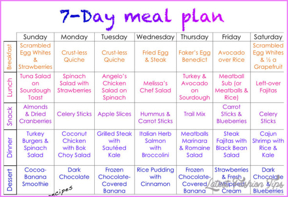 Collection of Diet And Exercise Plan At | Create A Diet ...