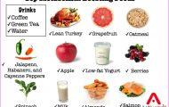 Diets Accelerating Metabolism_0.jpg