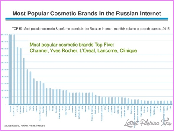 russias-cosmetics-perfume-market-2015-offline-online-9-638.jpg?cb=1433755507