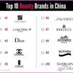 world-luxury-index-china-2013-21-638.jpg?cb=1372413512