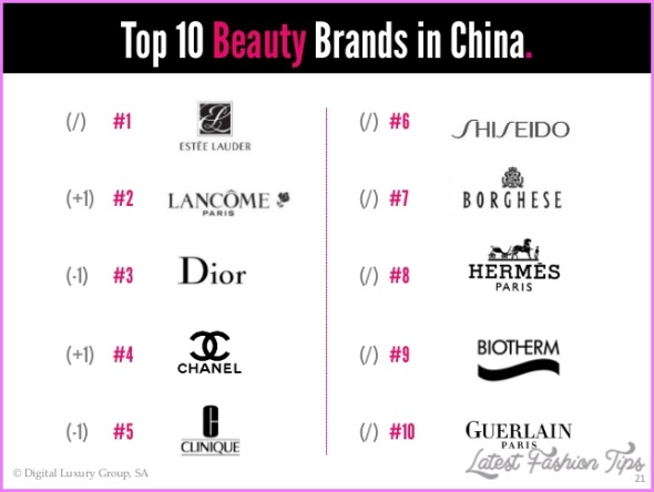 world-luxury-index-china-2013-21-638.jpg?cb=1372413512