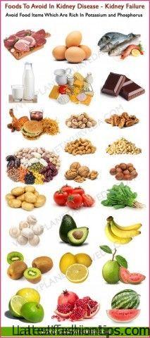 Foods to Eat, Foods to Avoid_0.jpg