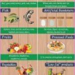 Foods to Eat, Foods to Avoid_17.jpg