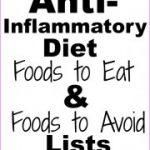 Foods to Eat, Foods to Avoid_3.jpg