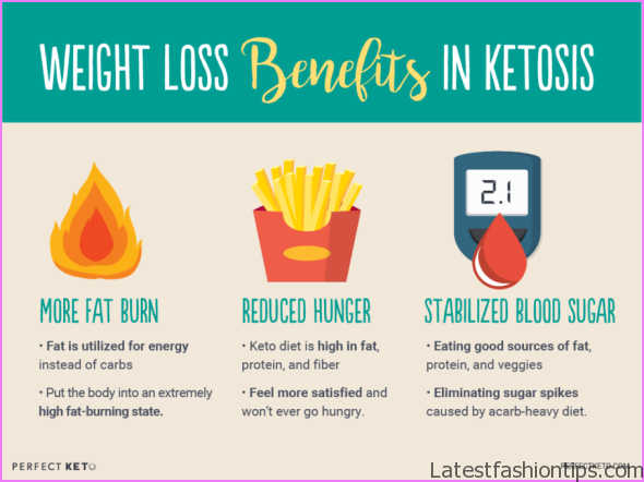 Ketones and Weight Loss?_7.jpg