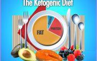 The Ketogenic Diet_1.jpg