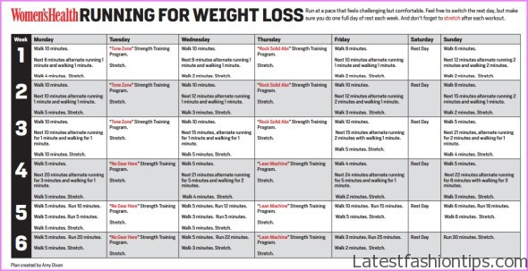 Beginners Guide to Running for Weight Loss_2.jpg