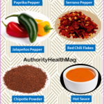 Cayenne-Pepper-Substitutes.png