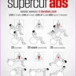 Crossfit Exercise Routines Crossfit Ab Exercises_7.jpg