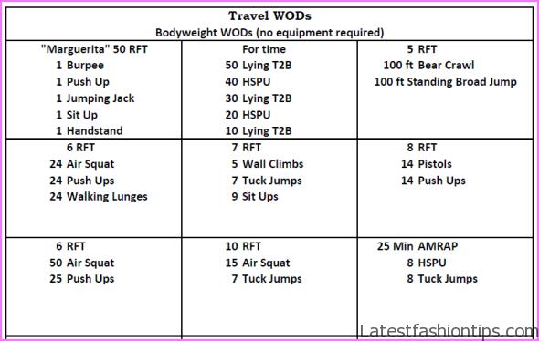 Crossfit Exercises For Beginners Crossfit Exercise Program_9.jpg