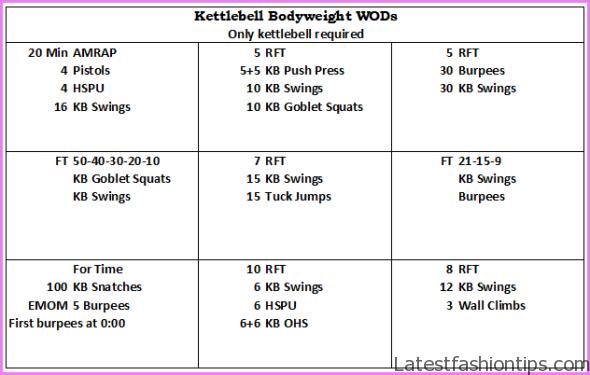 Crossfit Kettlebell Exercises Crossfit Exercise Plan_1.jpg