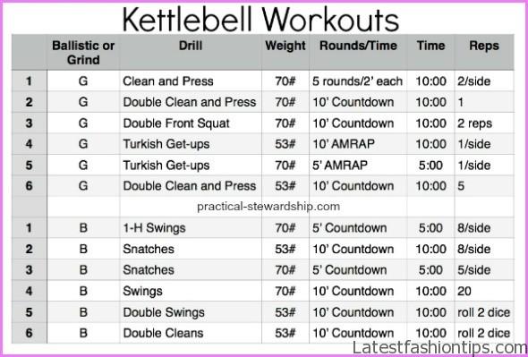 Crossfit Kettlebell Exercises Crossfit Exercise Plan_21.jpg