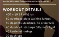 Crossfit Wod Exercises Crossfit Training Exercises_0.jpg