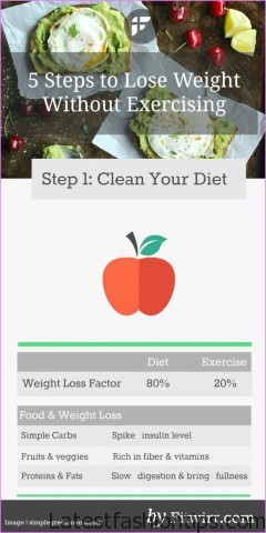ef2724c381f9179a2c085325c8b68e23 Weight Loss Tips Without Exercise