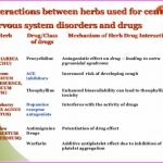 hearbs-drugs-interaction-13-638.jpg?cb=1393320565